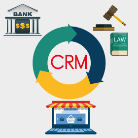 CRM-banking-ecommerce
